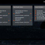 account-view