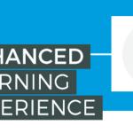 enhancedlearning experience